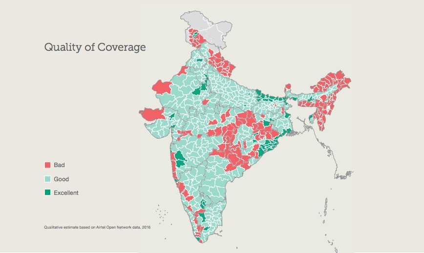 Quality of coverage in India